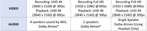 spesifikasi Samsung Tab